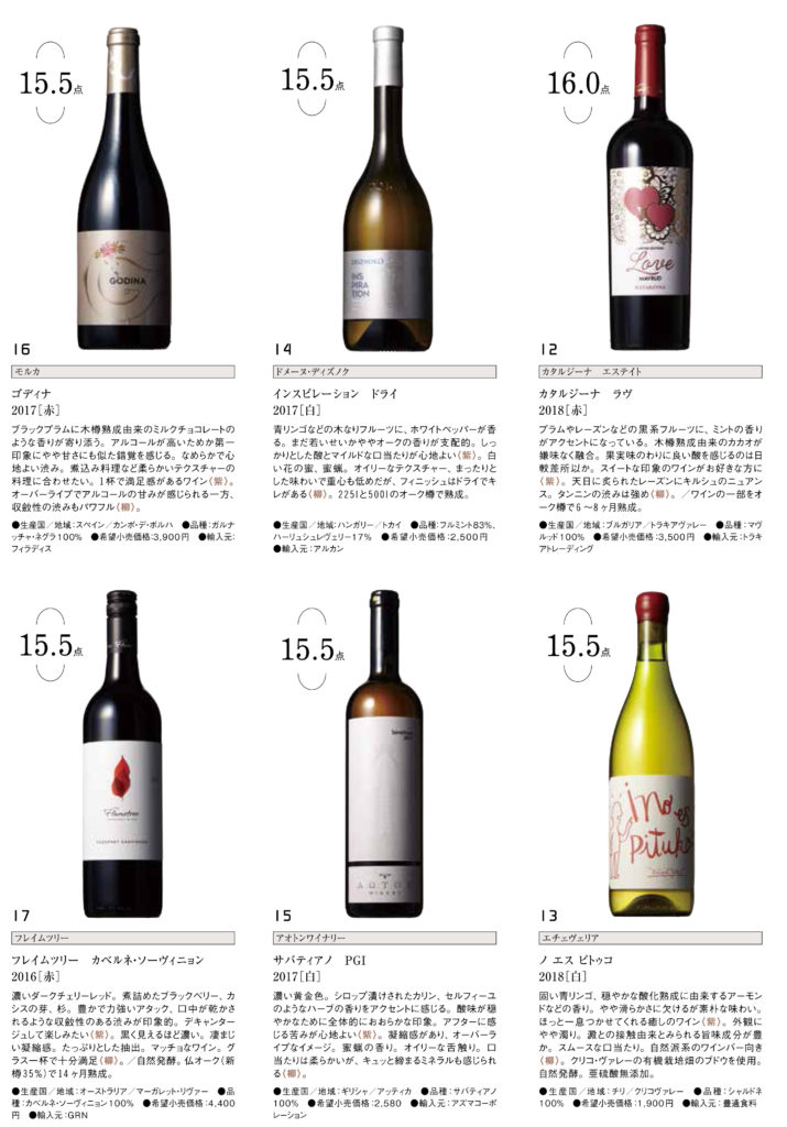 ワインホワット